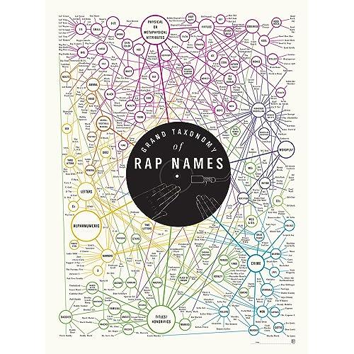 Rap Music Gifts: Amazon com