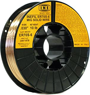 Best 25 mig wire Reviews