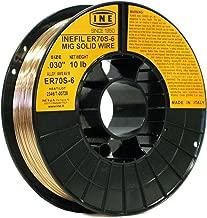 mig wire spool sizes