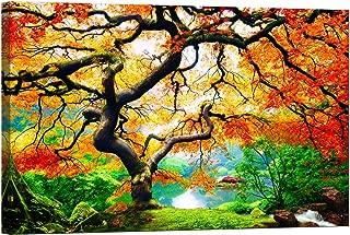 Best glow in the dark tree painting Reviews