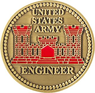 Best engineer castle gifts Reviews