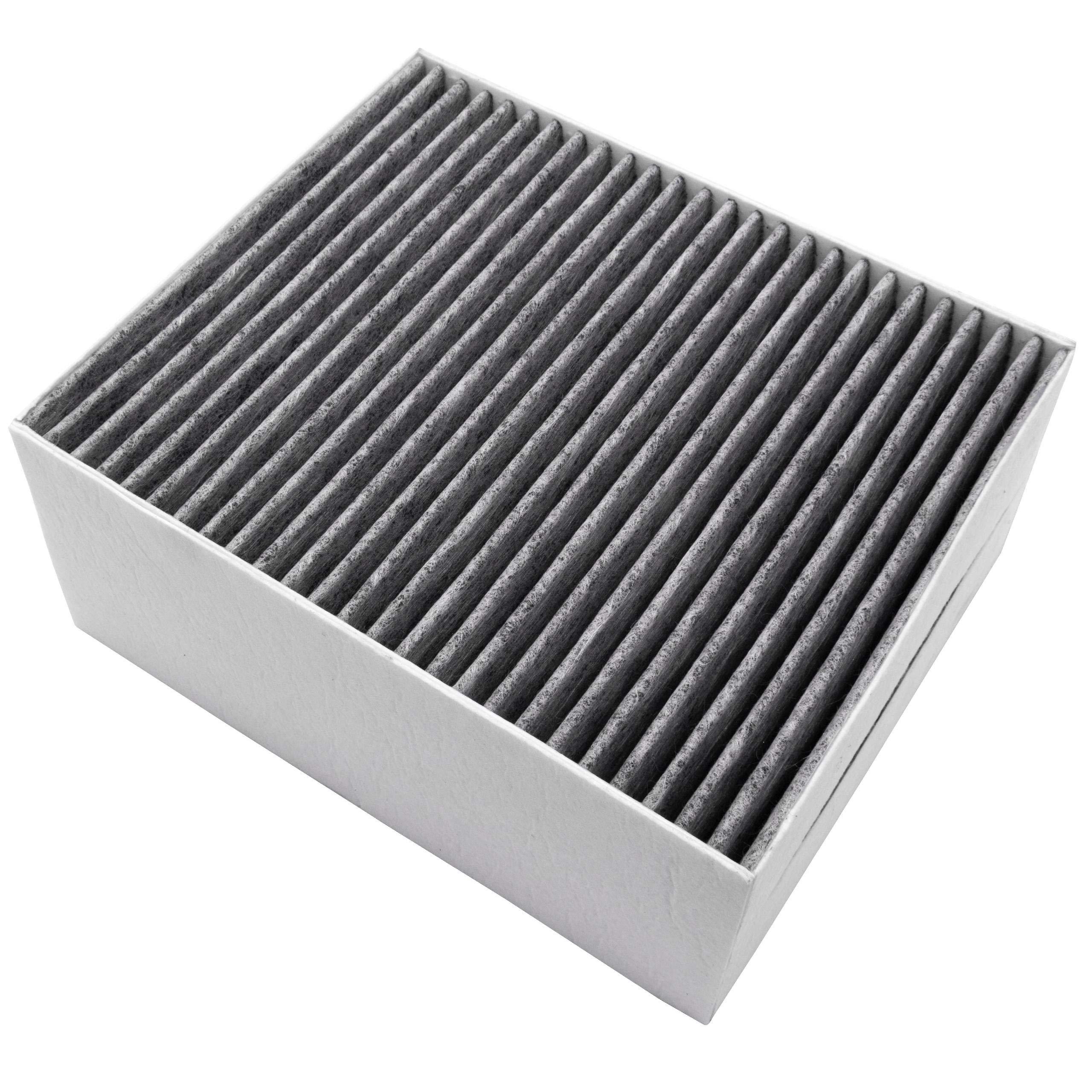 vhbw Filtro de carbón activo adecuado para campanas extractoras de humo Siemens LC97BC532/01, LC97BC532/02, LC97BC532/03, LC97BC542/01.: Amazon.es: Grandes electrodomésticos
