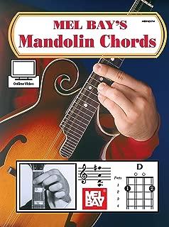 mandolin chord forms