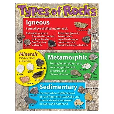 "TREND ENTERPRISES, INC. Types of Rocks Learning Chart, 17"" x 22"""