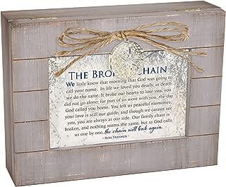Cottage Garden Broken Chain Will Link Again Grey Distressed Locket Music Box Plays Amazing Grace