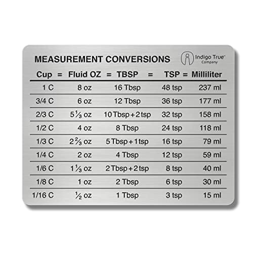 Cooking Conversion Chart: Amazon com