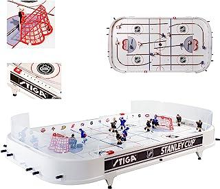 Backup Goalies Nhl Fantasy