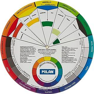 MILAN kleurencirkel
