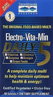 electro brand