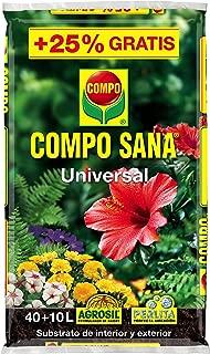 Amazon.es: Vadecompras - Jardinería: Jardín