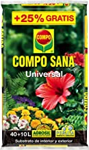 Amazon.es: tierra para plantas