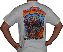 Best big johnson off road Reviews