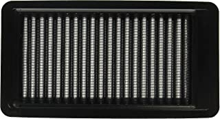 aFe Power Magnum Flow 31-10267 Performance Air Filter for Honda