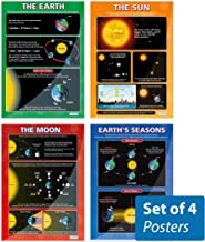"""Earth, Sun, Moon & Seasons - Set of 4 Posters   Science Classroom Posters   Laminated Gloss Paper - 33"""" x 23.5""""   School Posters for Students & Teachers   Educational Charts"""