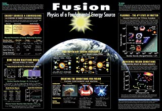 Fusion Poster (30