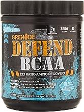 Best keto aminos benefits Reviews