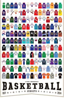 Pop Chart: Poster Prints (24x36) - Basketball Jerseys Infographic - Printed on Archival Stock - Features Fun Facts About Your Favorite Things
