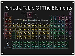 Periodic Table Poster 2021 Version - Large 31x23 Inch PVC Vinyl Chart of Scientific Elements, Hanging Decorations & Teachi...