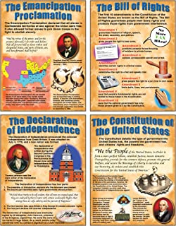 McDonald Publishing Important U.S. Documents Poster Set