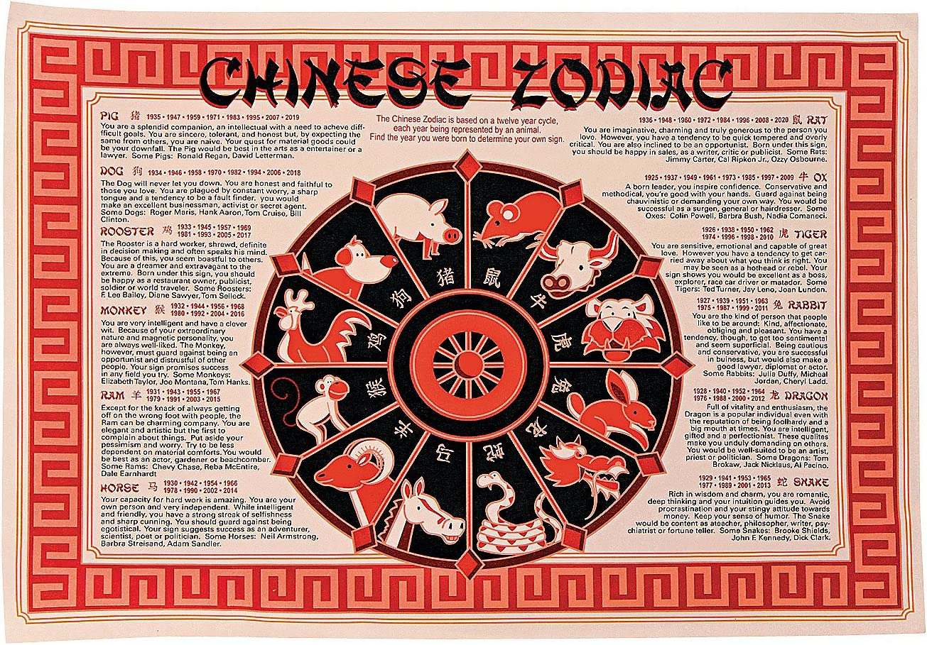 Chinese Horoscope Mats - Set Year 12 of Placemats New Max Industry No. 1 59% OFF