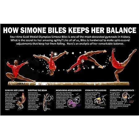 Romanian Gymnast Gymnastics 36x24 inch hangtao Nadia Comaneci Poster Gold