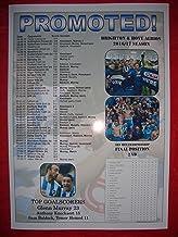 Lilywhite Multimedia Brighton y Hove Albion Campeonato subcampeonas 2017–Brighton Promovido–Recuerdo impresión
