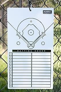 Murray Sporting Goods Dry-Erase Baseball Lineup Marker Board