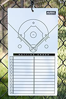 Murray Sporting Goods Dry Erase Baseball Coaches Lineup Marker Board