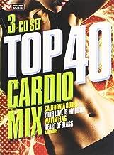 Power Music Musicians: Top 40 Workout Mix