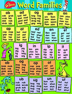 Eureka Dr.Seuss Word Family Classroom Poster for Students, 17'' W x 22'' H