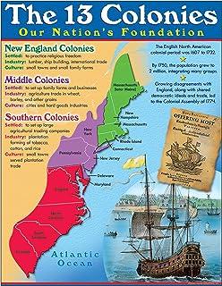 "TREND enterprises, Inc. 13 Colonies Learning Chart, 17"" x 22"""