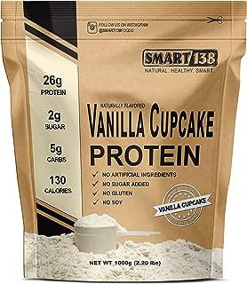 Vanille Cupcake Natural Protein Powder, Gluten-Free, Soy-Free, USA, Keto (Low Carb), Natural BCAAs