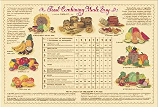 Food Combining Made Easy (Chart)