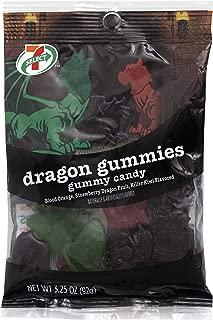 gumy dragon
