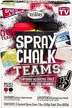 Testors 334333 Spray Chalks Teams, Red/Black