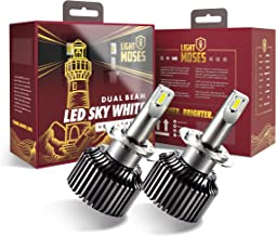 H7 LED Headlight Bulbs Conversion Kit, Light Moses High Power 12xCSP Chips 10,000LM 6,000K Sky White 2 Years Warranty High Low Beam