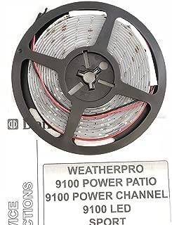 dometic awning motor