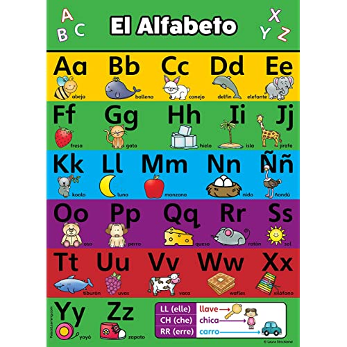 ABC Alphabet Spanish Poster Chart - LAMINATED - Español Alfabeto - Abecedario (18 x 24