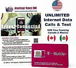 Tarjeta SIM Prepago USA, Canadá & Méjico – INTERNET SIN LIMITES + Llamadas & Textos (SMS) ilimitados – 21 DIAS