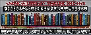 ECHO-LIT, LLC American Literary Timeline 1900-1949 Poster. English Literature Art Print.