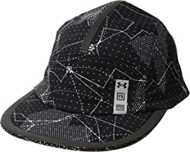 Best the hat run Reviews