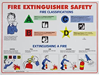 Best pass fire extinguisher poster Reviews