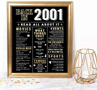 Katie Doodle 18th Birthday Decorations Gifts for Girls Boys | Includes 8x10 Back-in-2001 Sign [Unframed], BD018, Black/Gold