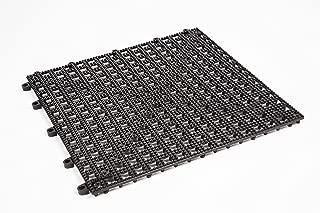 Best lanai floor drain Reviews