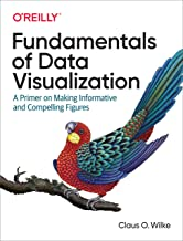 Best data visualization with processing Reviews