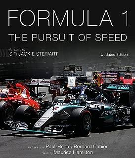 Best formula 1 celebration Reviews