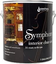 Sashco SYM-1-SA Satin Symphony Interior Clear Coat, 1 gal Can