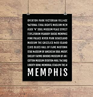 Memphis Print - Neighborhoods - Subway Sign Poster, Wall Art, Décor, Canvas, Word Map, Gift, Bus Scroll, Typography, Minimal, Custom, Personalized
