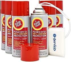 Eastwood Rust Encapsulator Platinum Pint UV Resistant Aluminum Finish Easy Ap...