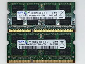 8GB kit Memory RAM for Apple iMac Core 2 Duo 3.06 21.5-Inch (Late 2009 MB950LL/A